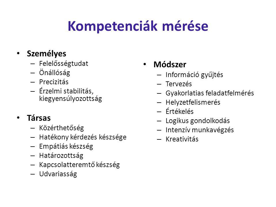 Kompetenciák mérése Személyes Módszer Társas Felelősségtudat Önállóság