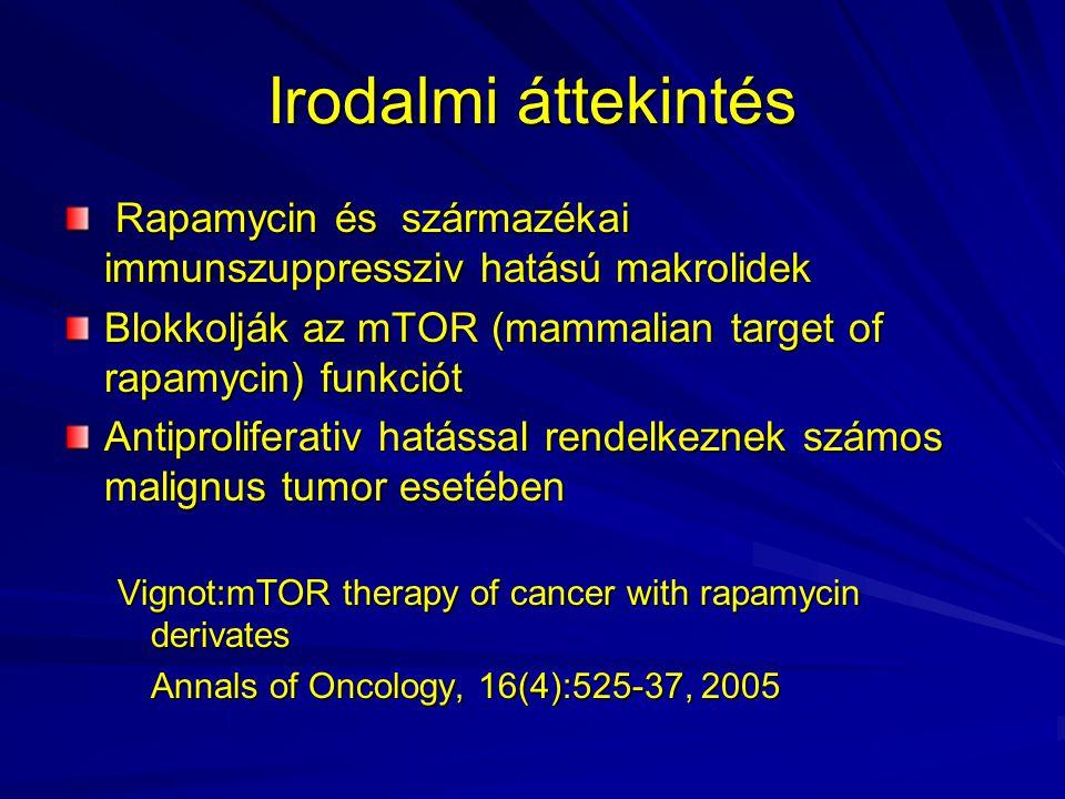 Irodalmi áttekintés Rapamycin és származékai immunszuppressziv hatású makrolidek. Blokkolják az mTOR (mammalian target of rapamycin) funkciót.