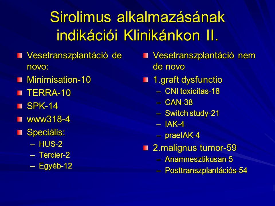 Sirolimus alkalmazásának indikációi Klinikánkon II.