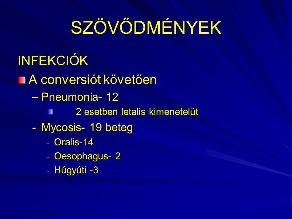 SZÖVŐDMÉNYEK INFEKCIÓK A conversiót követően Pneumonia- 12