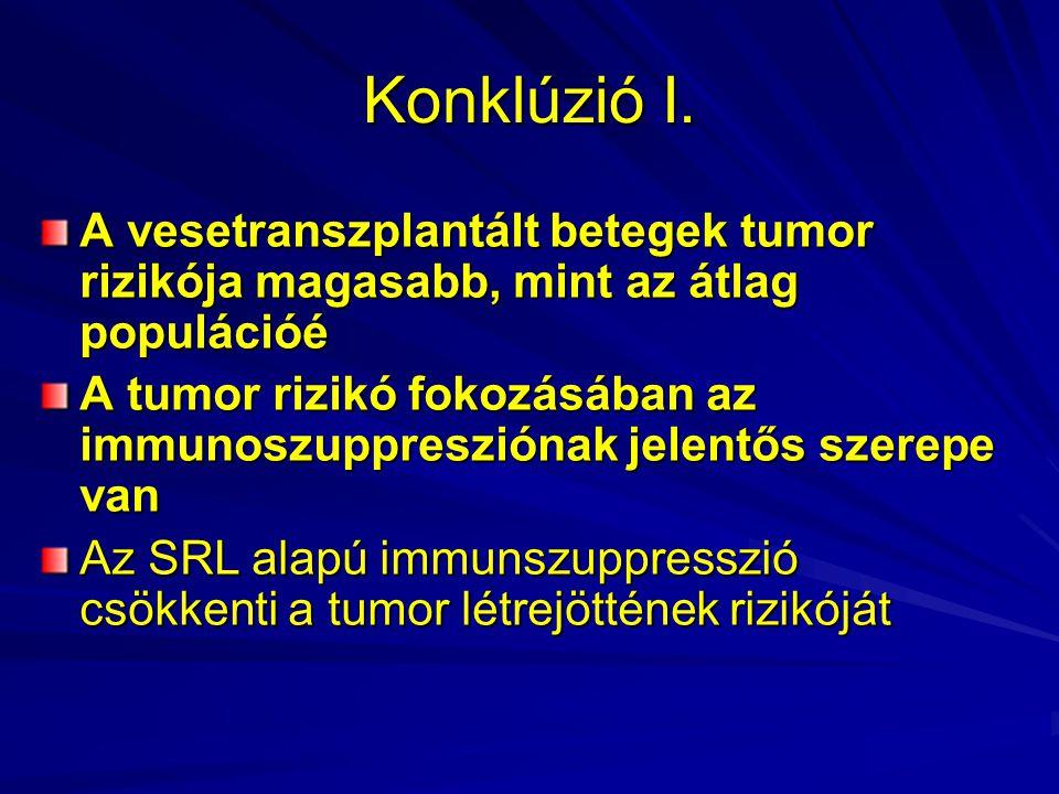 Konklúzió I. A vesetranszplantált betegek tumor rizikója magasabb, mint az átlag populációé.