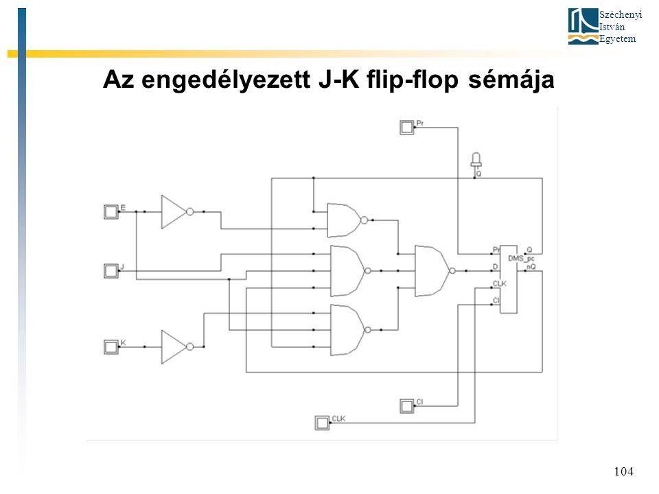 Az engedélyezett J-K flip-flop sémája