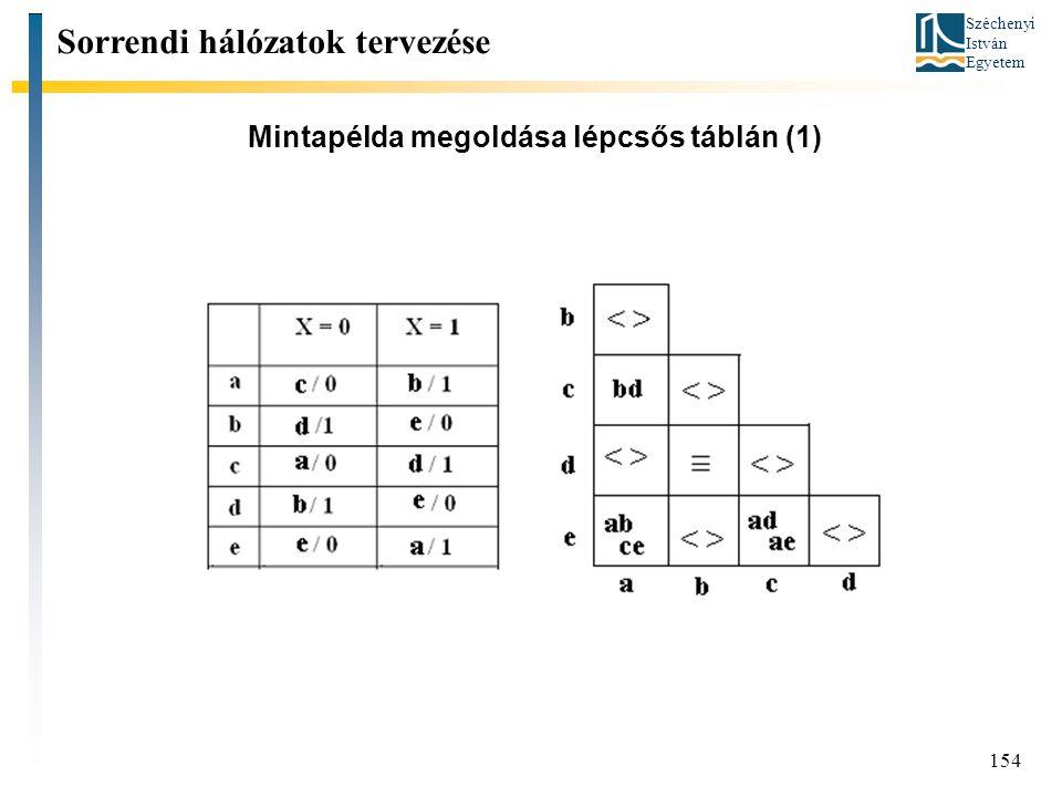 Mintapélda megoldása lépcsős táblán (1)