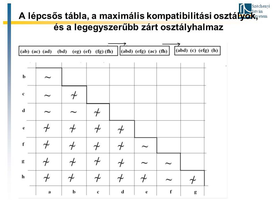 A lépcsős tábla, a maximális kompatibilitási osztályok, és a legegyszerűbb zárt osztályhalmaz