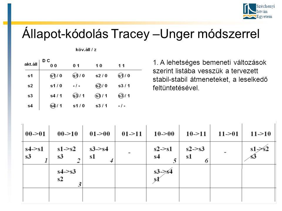 Állapot-kódolás Tracey –Unger módszerrel