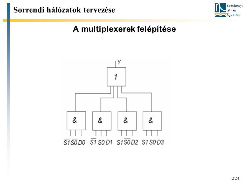 A multiplexerek felépítése