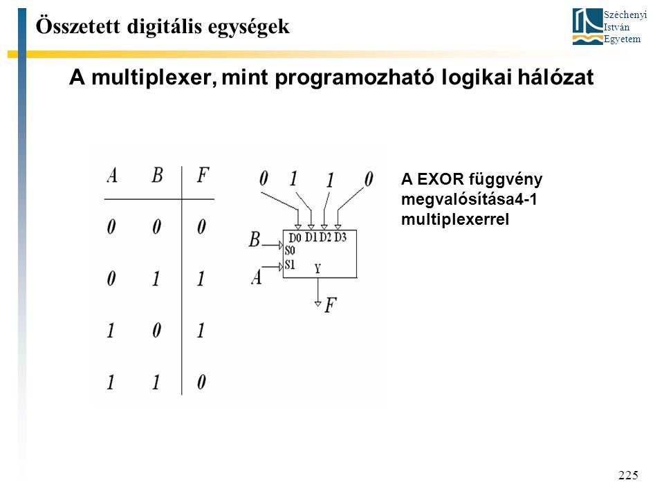 A multiplexer, mint programozható logikai hálózat