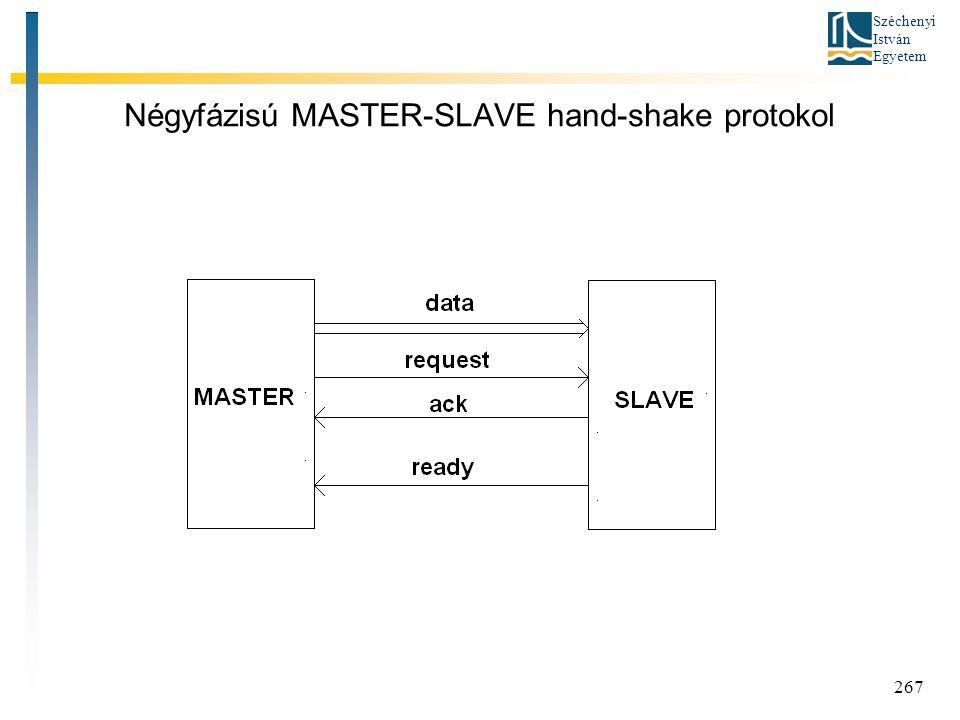 Négyfázisú MASTER-SLAVE hand-shake protokol