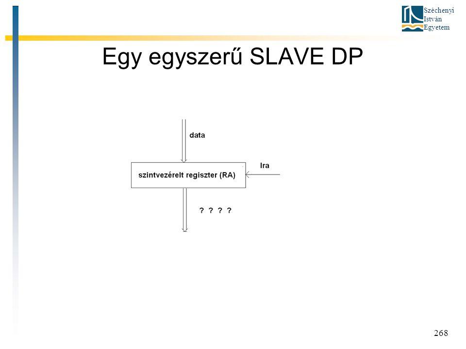 Egy egyszerű SLAVE DP