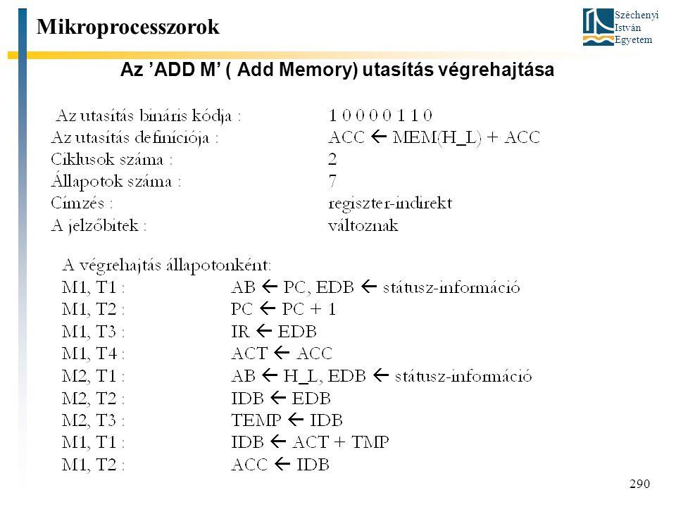 Az 'ADD M' ( Add Memory) utasítás végrehajtása