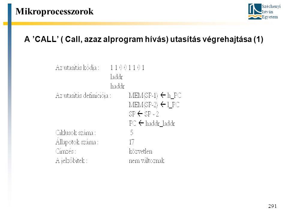 A 'CALL' ( Call, azaz alprogram hívás) utasítás végrehajtása (1)