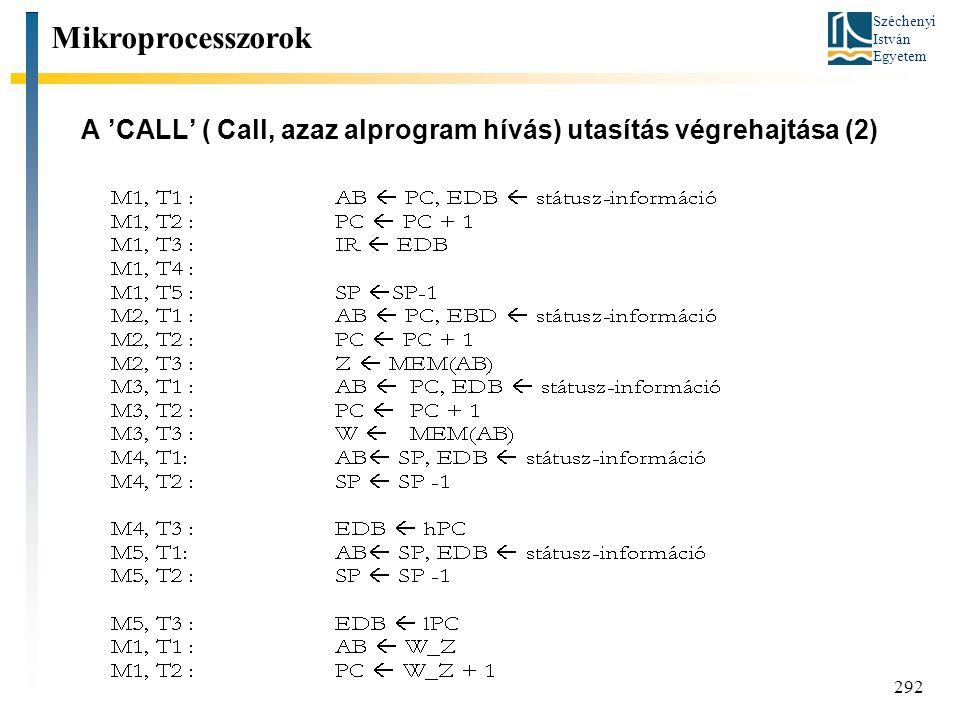 A 'CALL' ( Call, azaz alprogram hívás) utasítás végrehajtása (2)