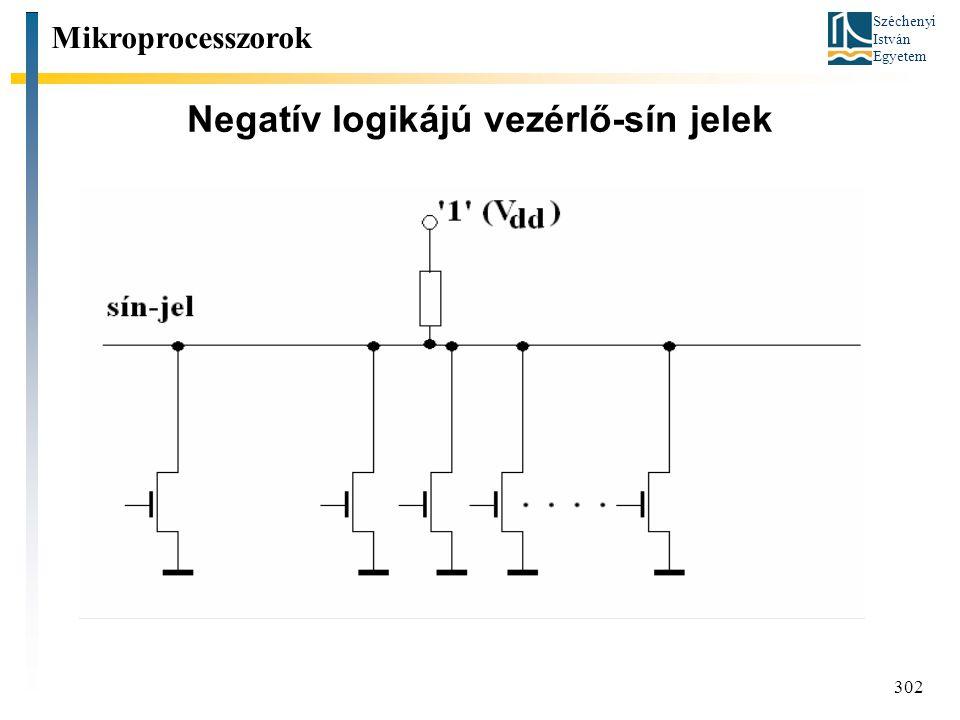 Negatív logikájú vezérlő-sín jelek
