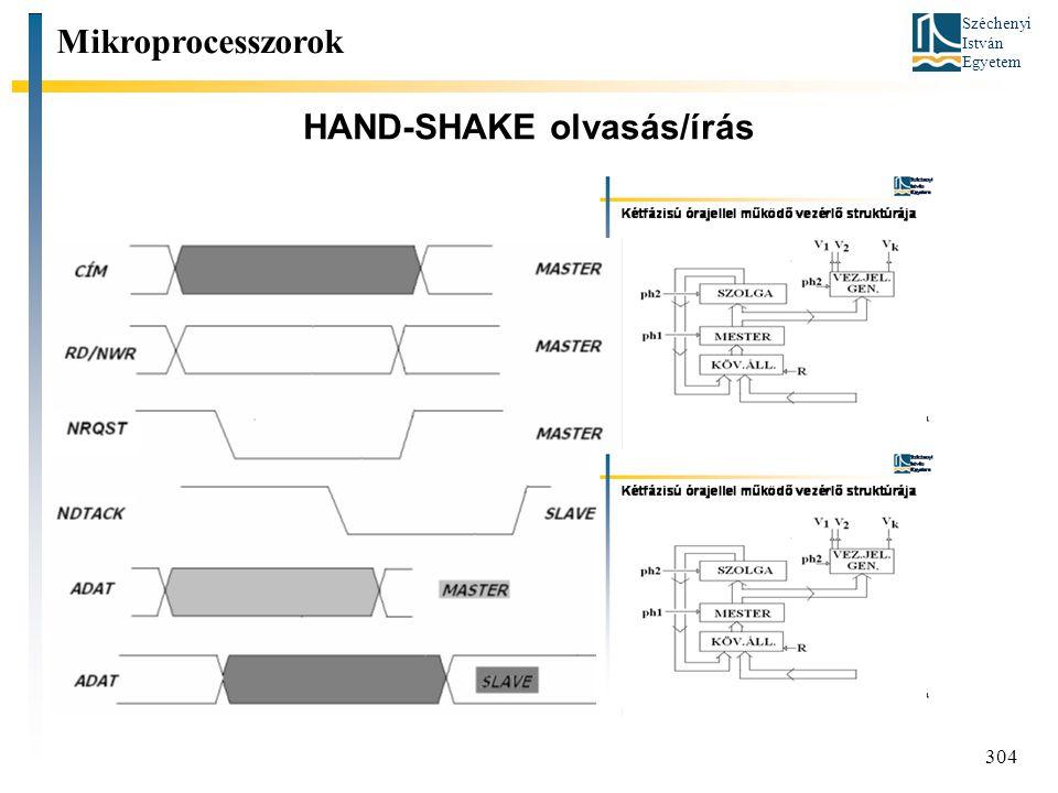HAND-SHAKE olvasás/írás