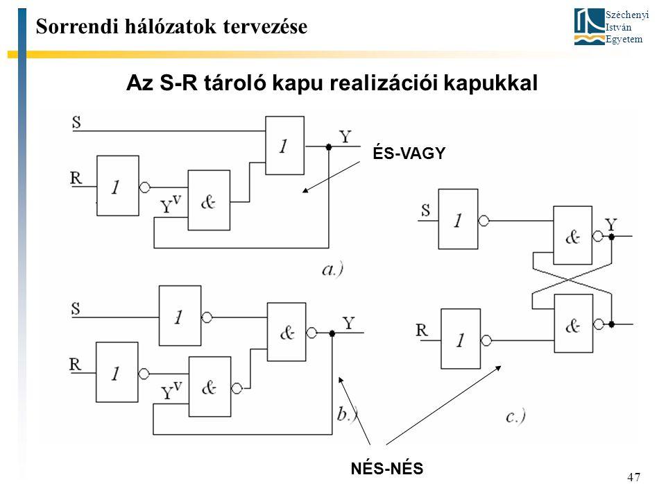 Az S-R tároló kapu realizációi kapukkal