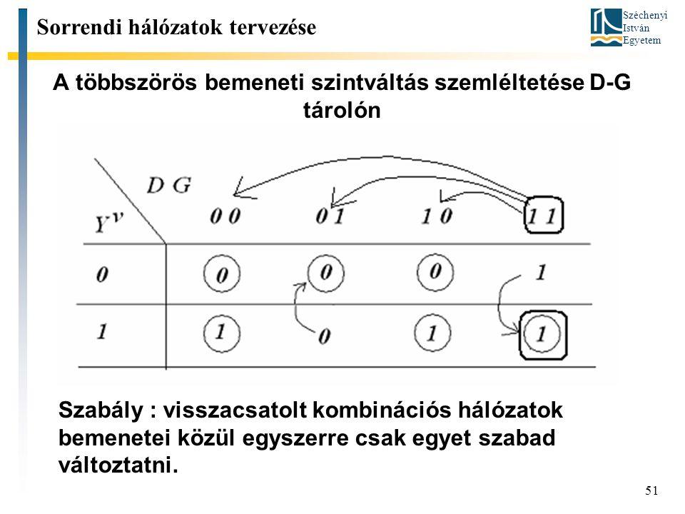 A többszörös bemeneti szintváltás szemléltetése D-G tárolón