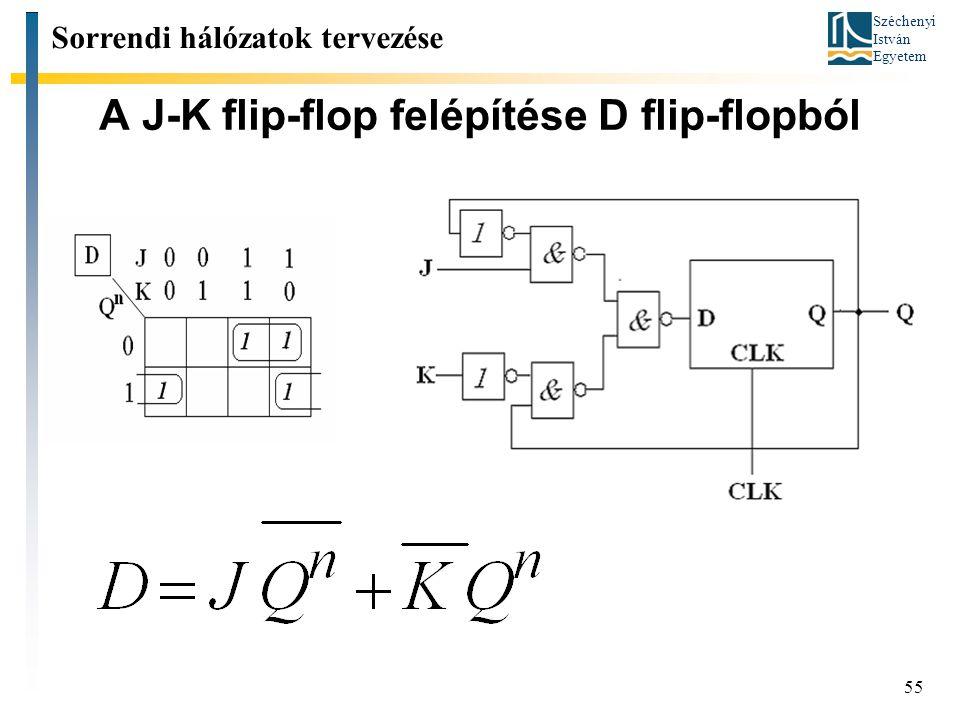 A J-K flip-flop felépítése D flip-flopból