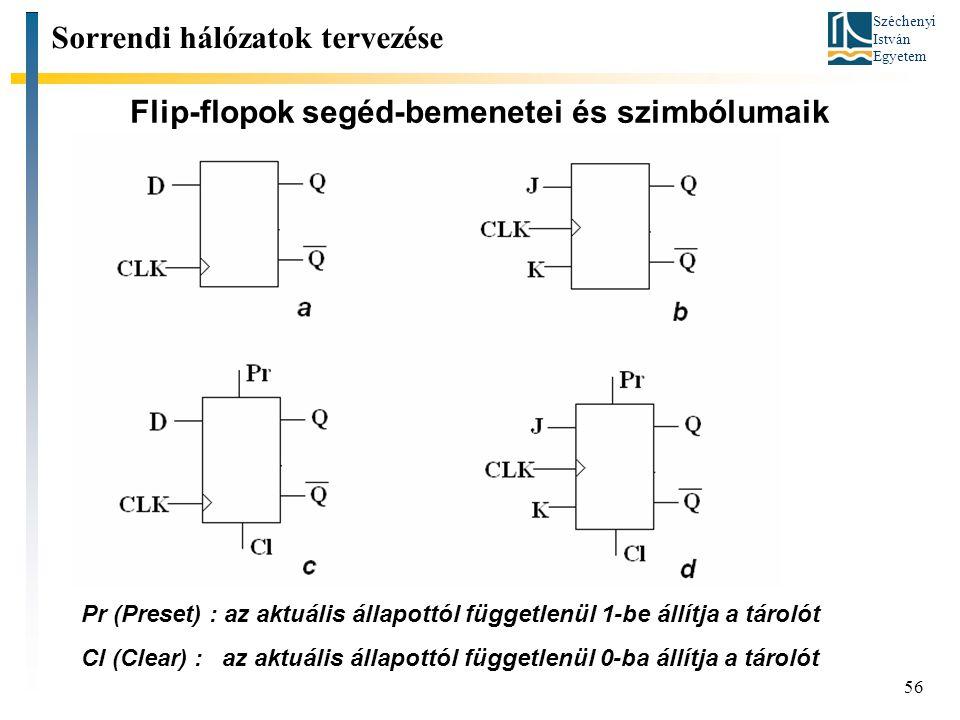 Flip-flopok segéd-bemenetei és szimbólumaik