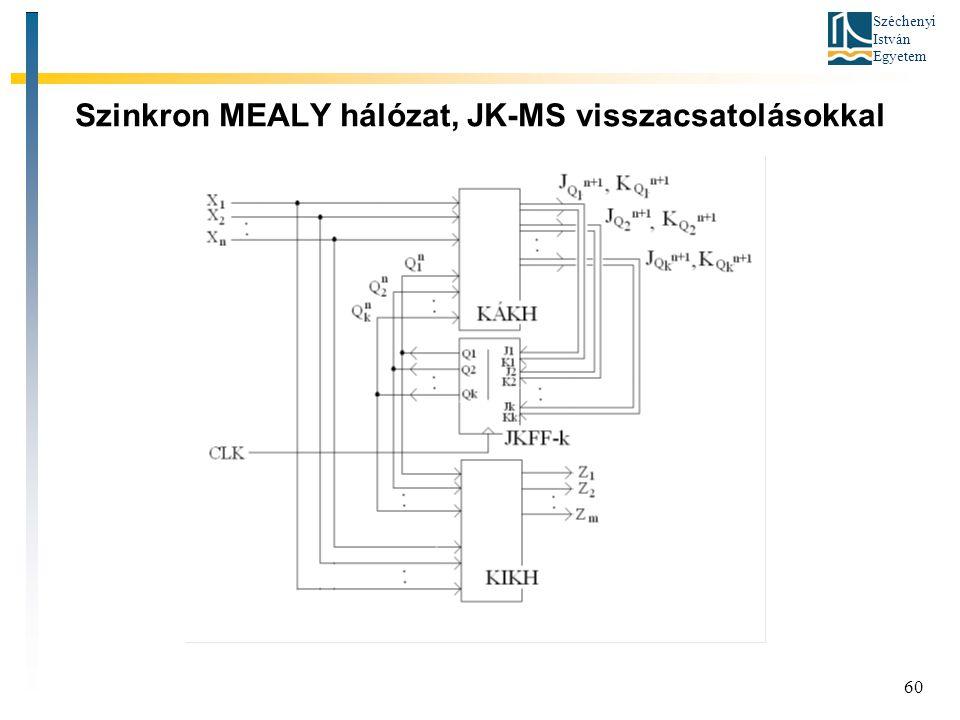 Szinkron MEALY hálózat, JK-MS visszacsatolásokkal