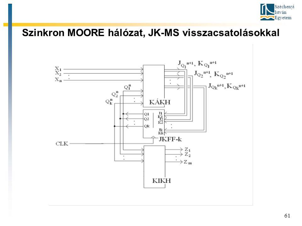 Szinkron MOORE hálózat, JK-MS visszacsatolásokkal