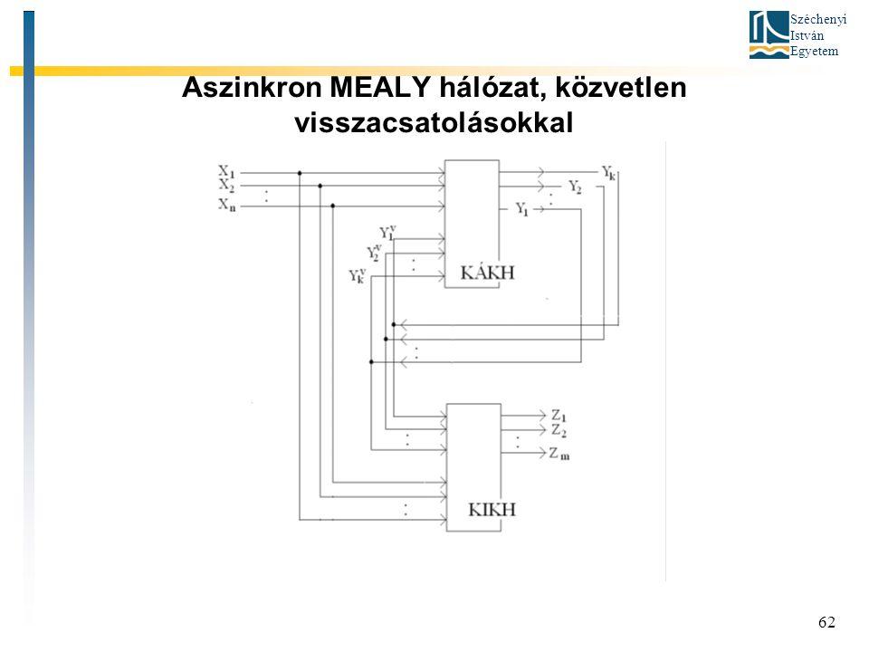 Aszinkron MEALY hálózat, közvetlen visszacsatolásokkal