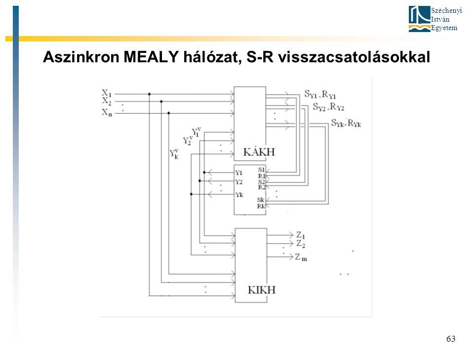 Aszinkron MEALY hálózat, S-R visszacsatolásokkal