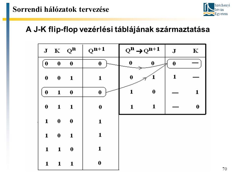 A J-K flip-flop vezérlési táblájának származtatása