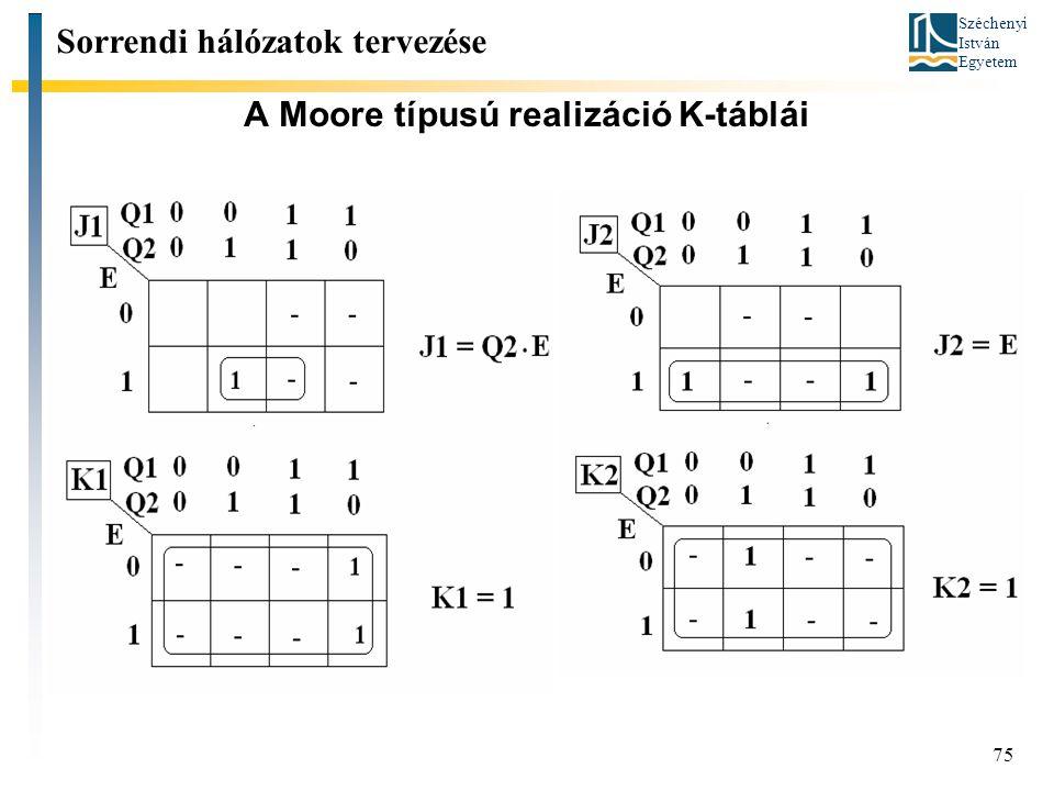 A Moore típusú realizáció K-táblái