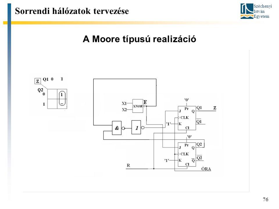 A Moore típusú realizáció