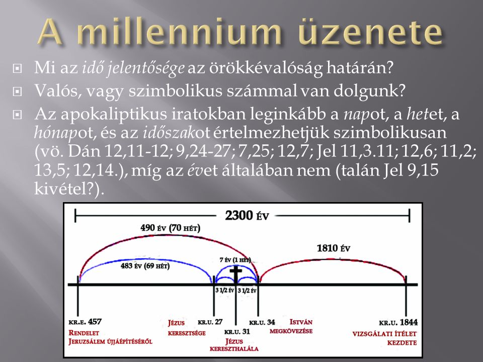 A millennium üzenete Mi az idő jelentősége az örökkévalóság határán