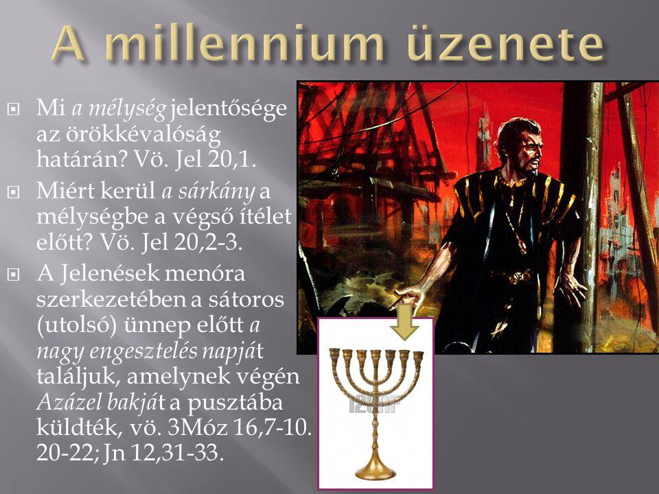 A millennium üzenete Mi a mélység jelentősége az örökkévalóság határán Vö. Jel 20,1.