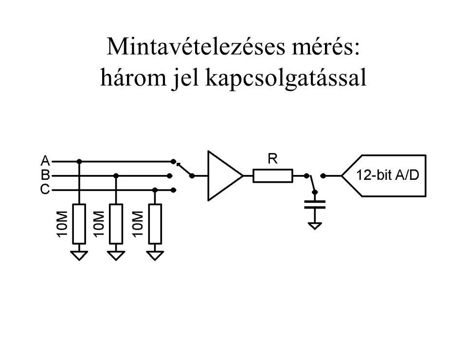 Mintavételezéses mérés: három jel kapcsolgatással