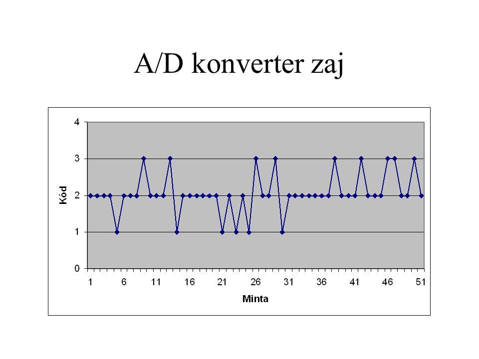 A/D konverter zaj