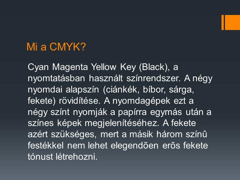 Mi a CMYK