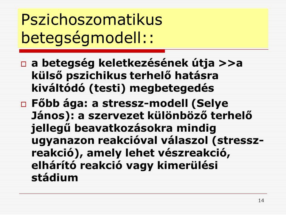 Pszichoszomatikus betegségmodell::
