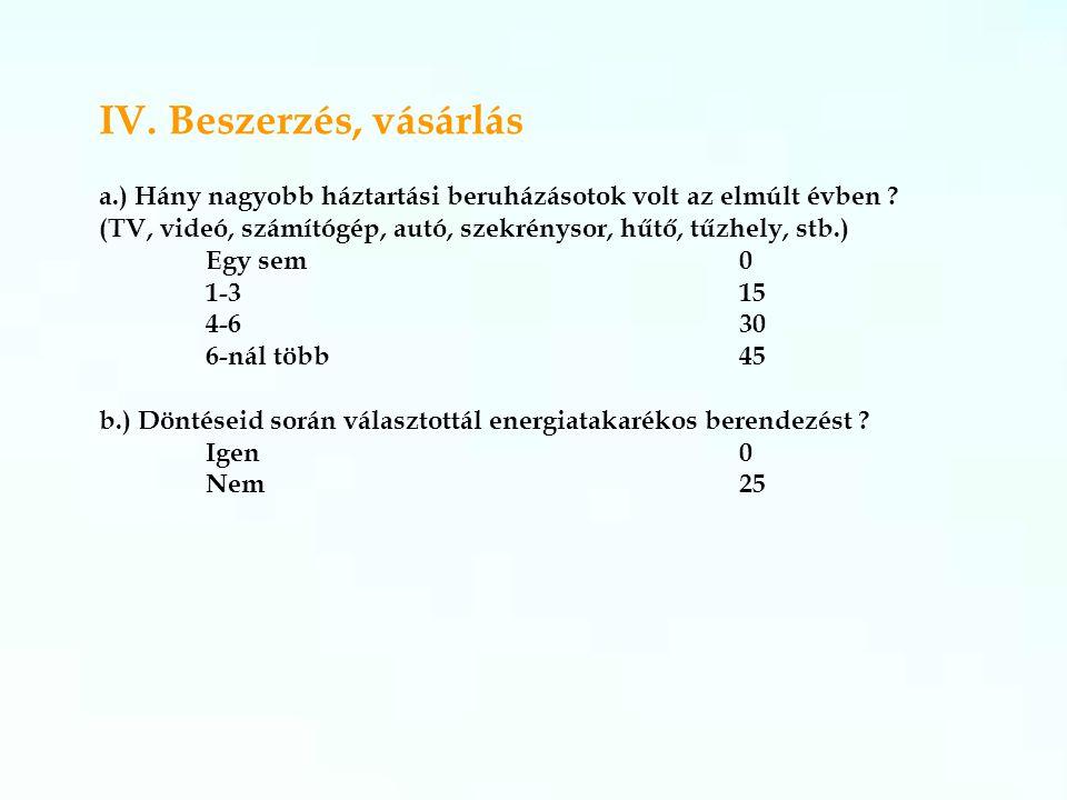 IV. Beszerzés, vásárlás a.) Hány nagyobb háztartási beruházásotok volt az elmúlt évben