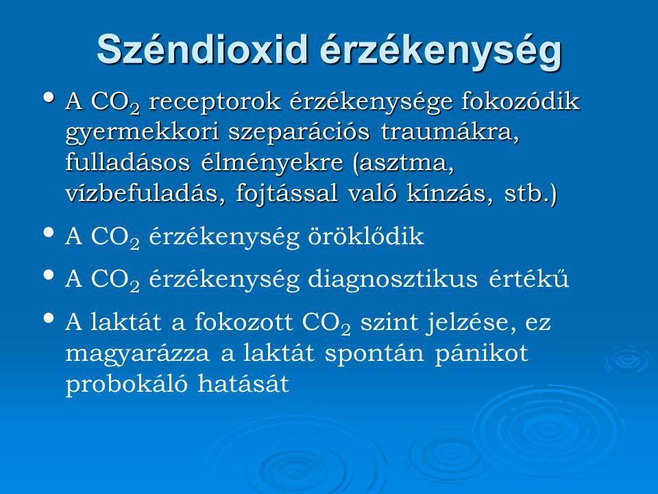 Széndioxid érzékenység