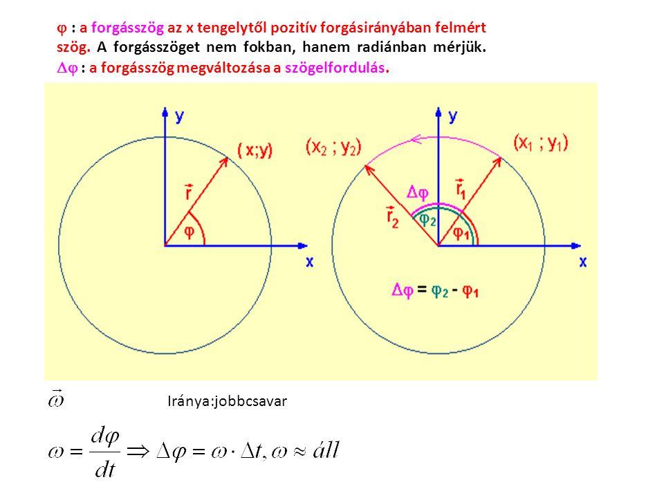 : a forgásszög az x tengelytől pozitív forgásirányában felmért szög