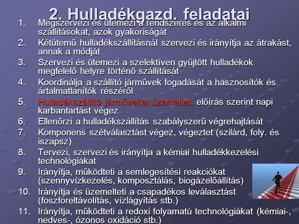 2. Hulladékgazd. feladatai