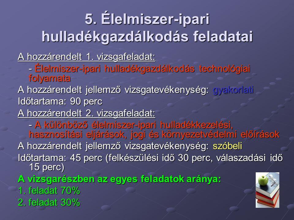 5. Élelmiszer-ipari hulladékgazdálkodás feladatai