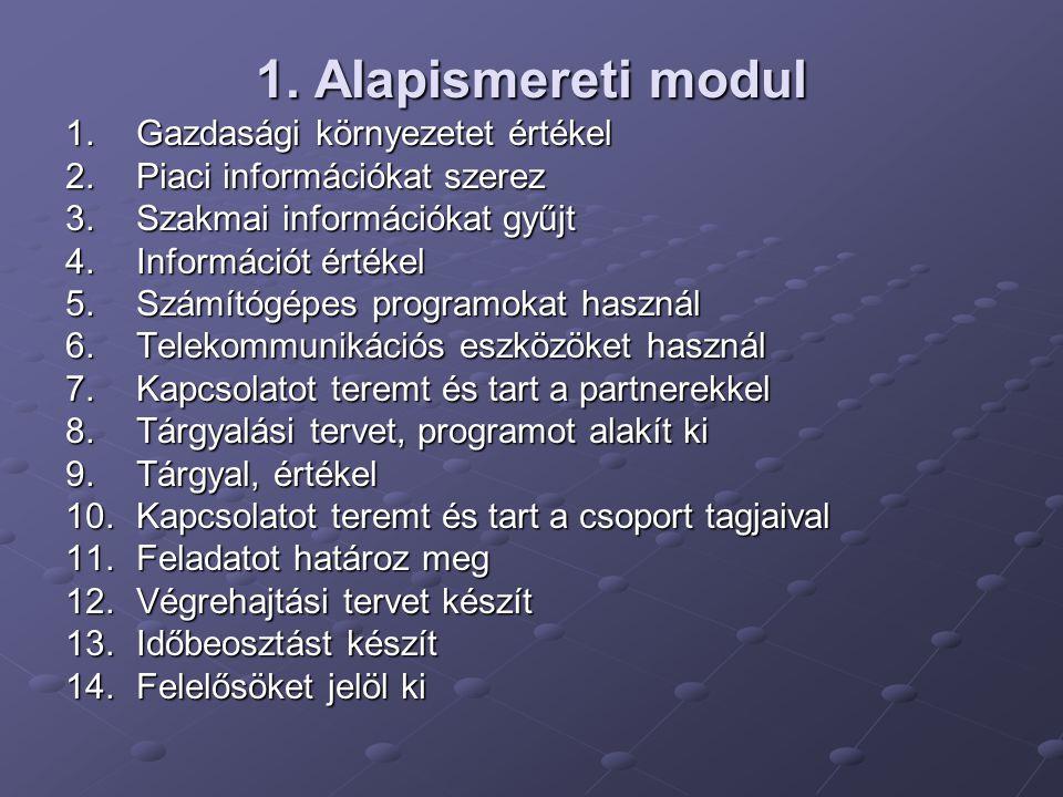 1. Alapismereti modul Gazdasági környezetet értékel