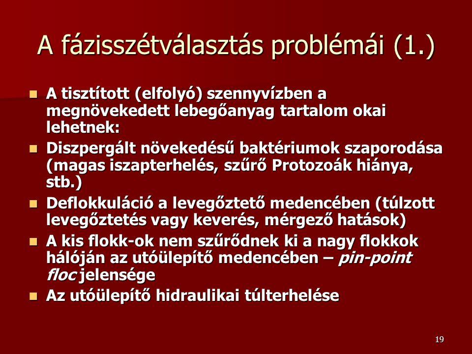 A fázisszétválasztás problémái (1.)