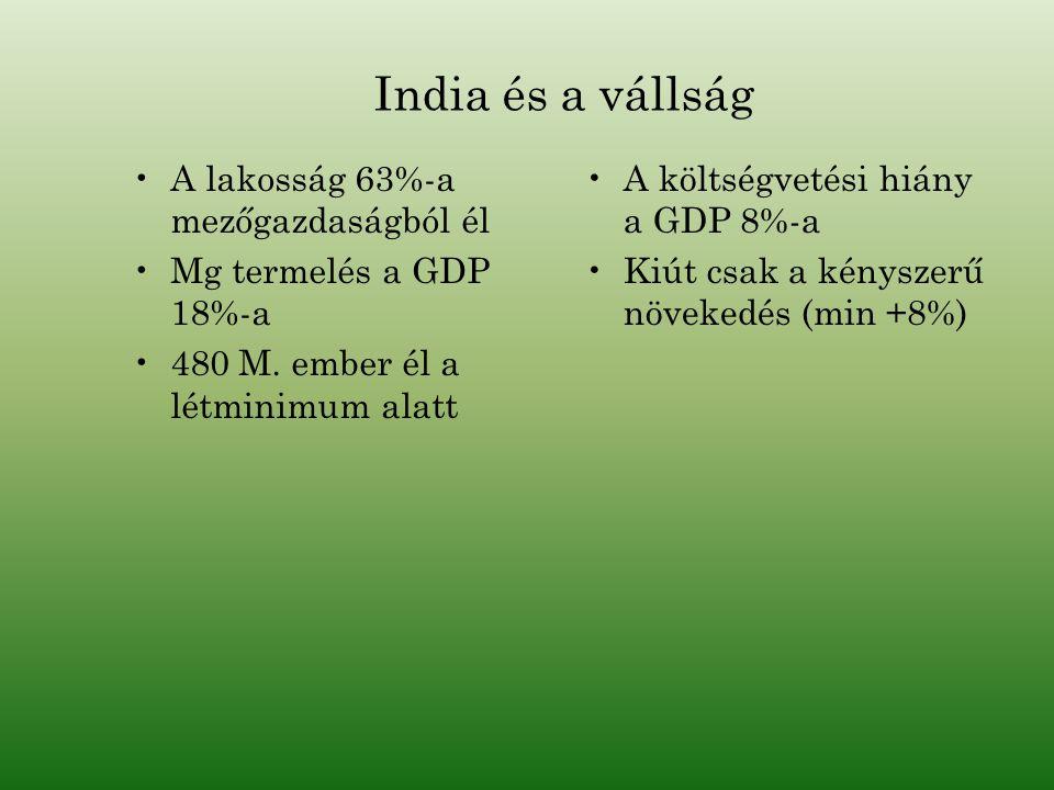 India és a vállság A lakosság 63%-a mezőgazdaságból él