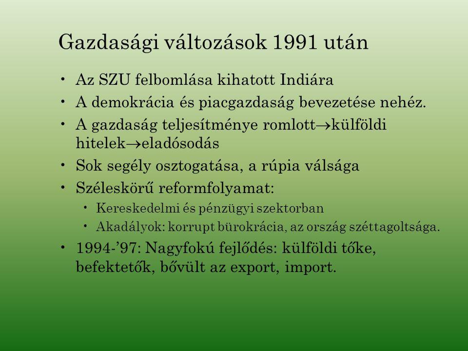 Gazdasági változások 1991 után