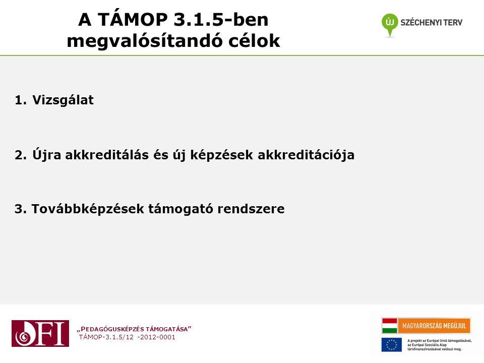 A TÁMOP 3.1.5-ben megvalósítandó célok