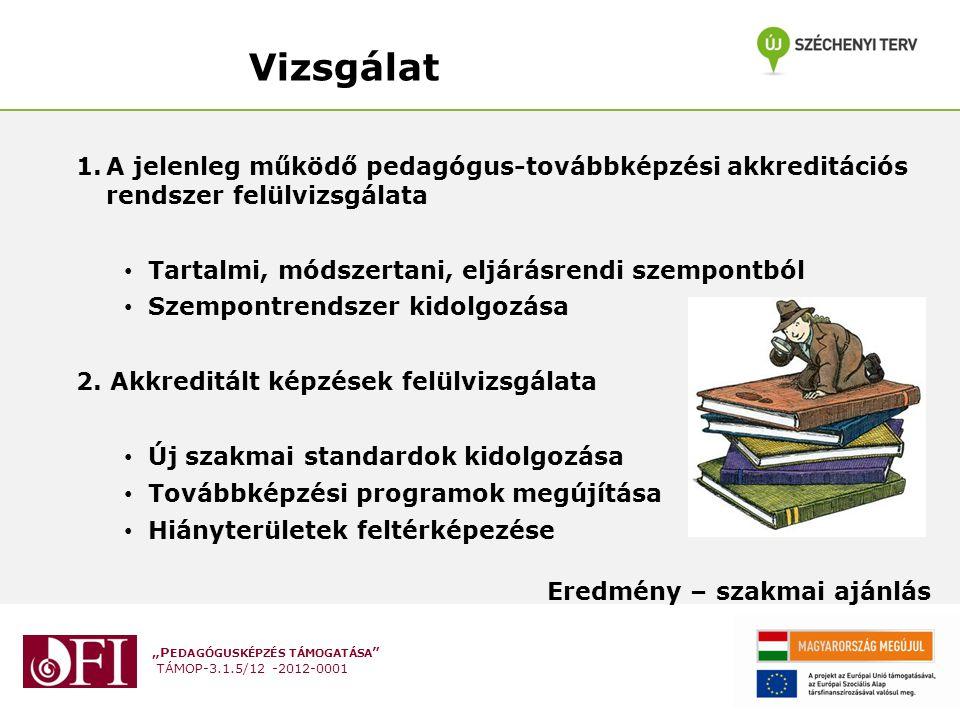 Vizsgálat A jelenleg működő pedagógus-továbbképzési akkreditációs rendszer felülvizsgálata. Tartalmi, módszertani, eljárásrendi szempontból.