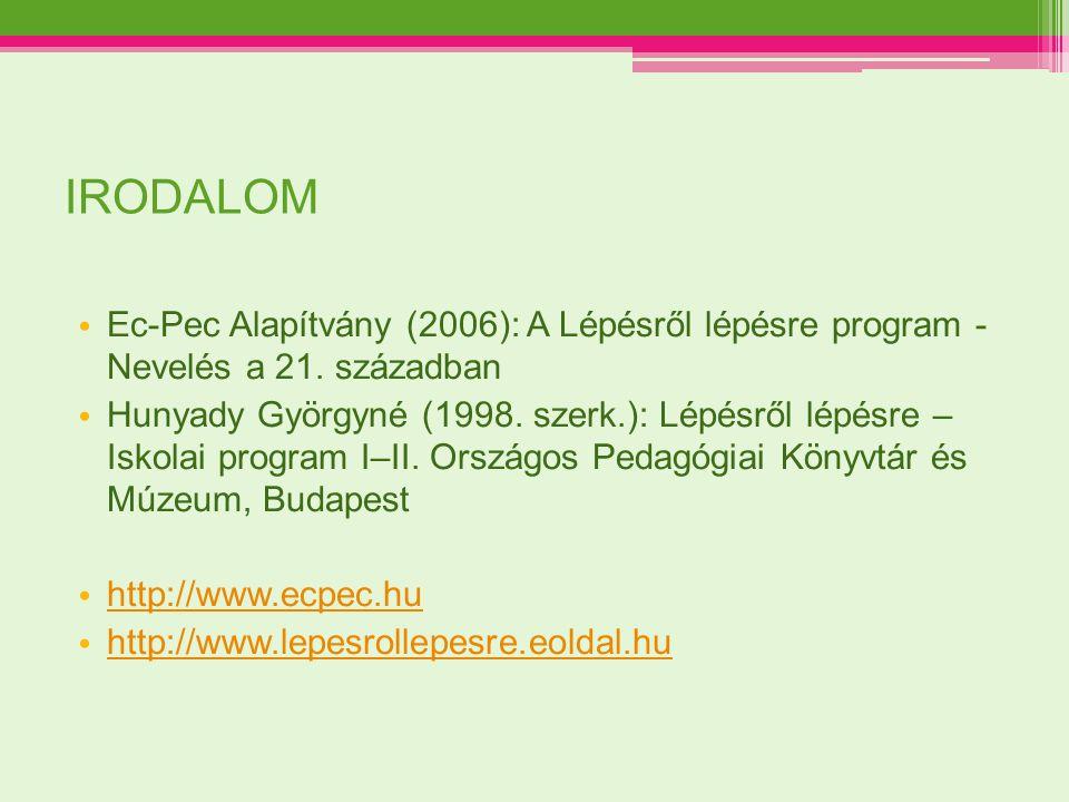 IRODALOM Ec-Pec Alapítvány (2006): A Lépésről lépésre program - Nevelés a 21. században.