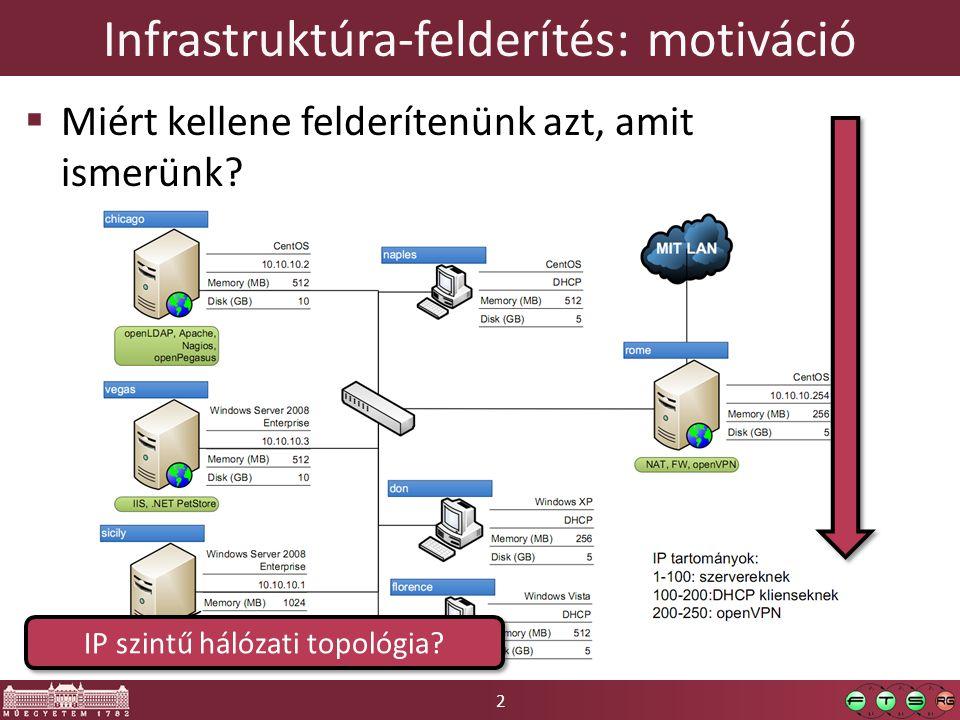 Infrastruktúra-felderítés: motiváció