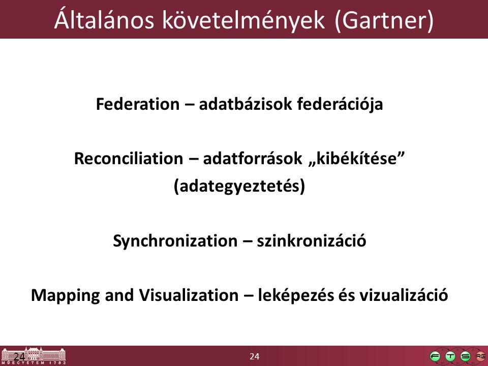 Általános követelmények (Gartner)