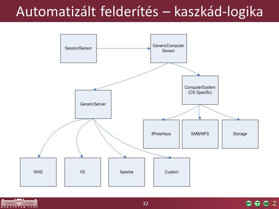 Automatizált felderítés – kaszkád-logika